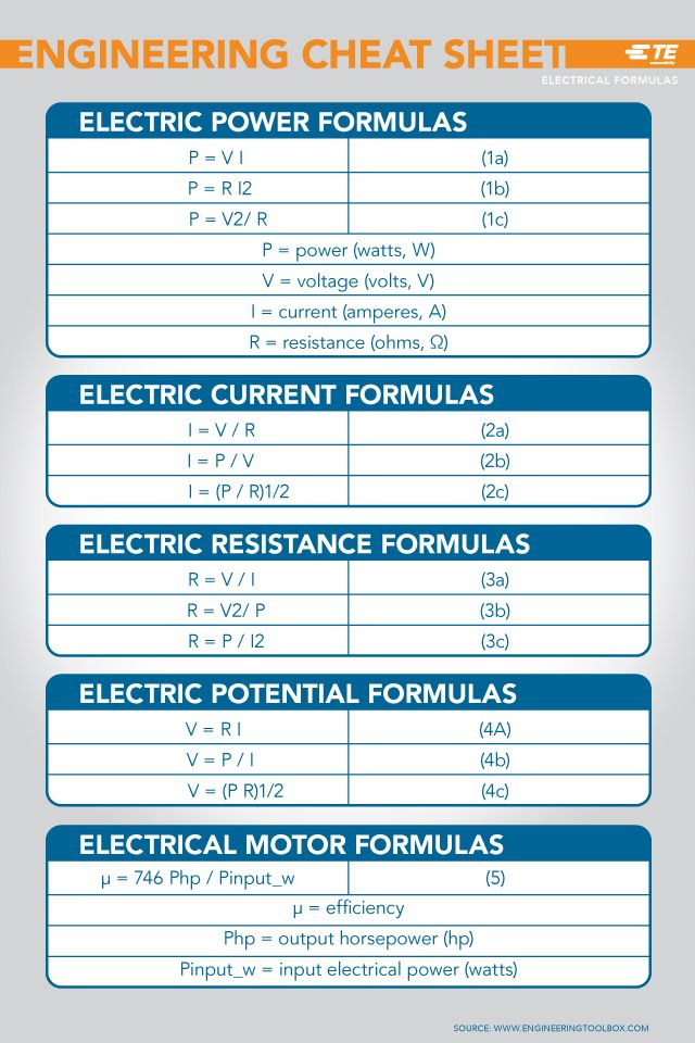 Engineering Cheat Sheet. Electrical systems formulas cheat ...