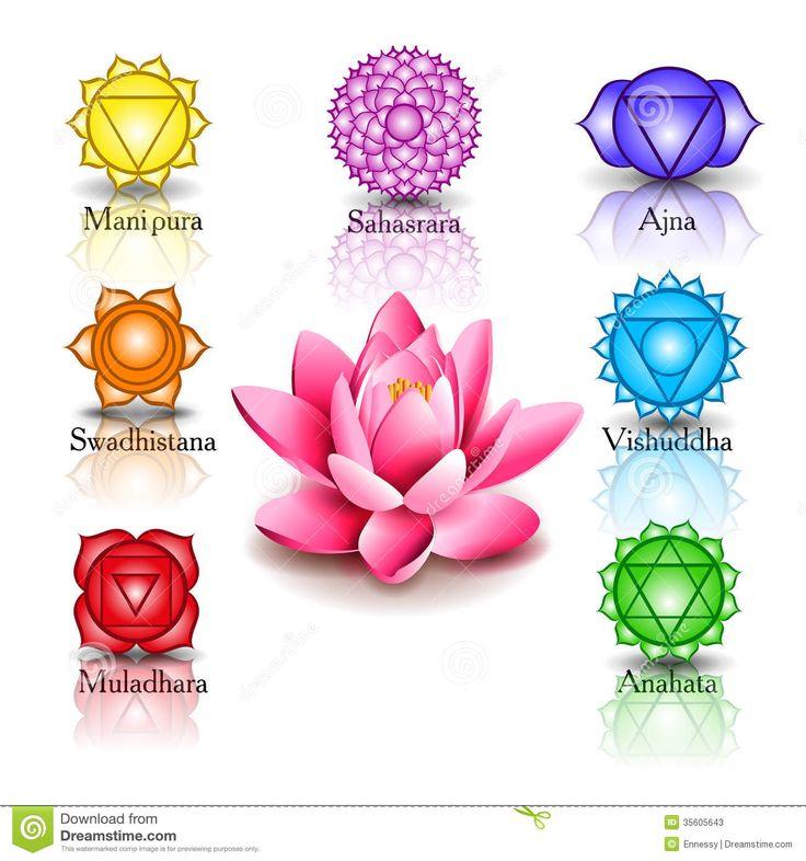 Chakra Symbols Google Search Zen Pinterest