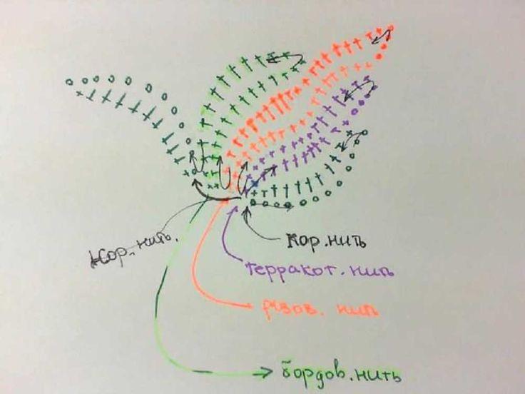 Схемы вязания ирландского кружева аси вертен 59
