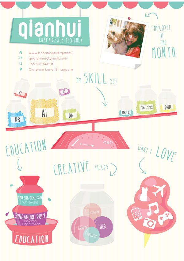 Infographic Resume - Self Branding by Qianhui Tan, via Behance