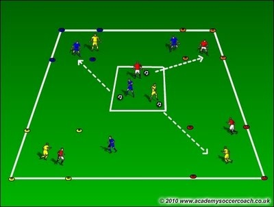 Movement With and Without the Ball | Sports