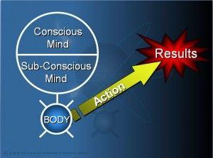 Programming subconscious mind sleeping 320