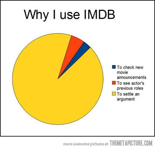 Why I Use IMDB ?