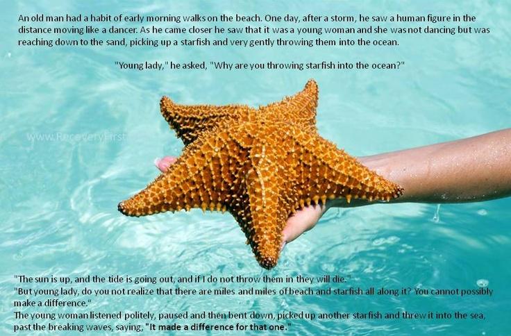 Starfish story loren eiseley related keywords starfish for Star fish story