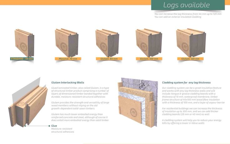 These Are Some Of Our Latest Brochure Pages Covering The