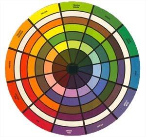 Color Wheel Home Decor Pinterest