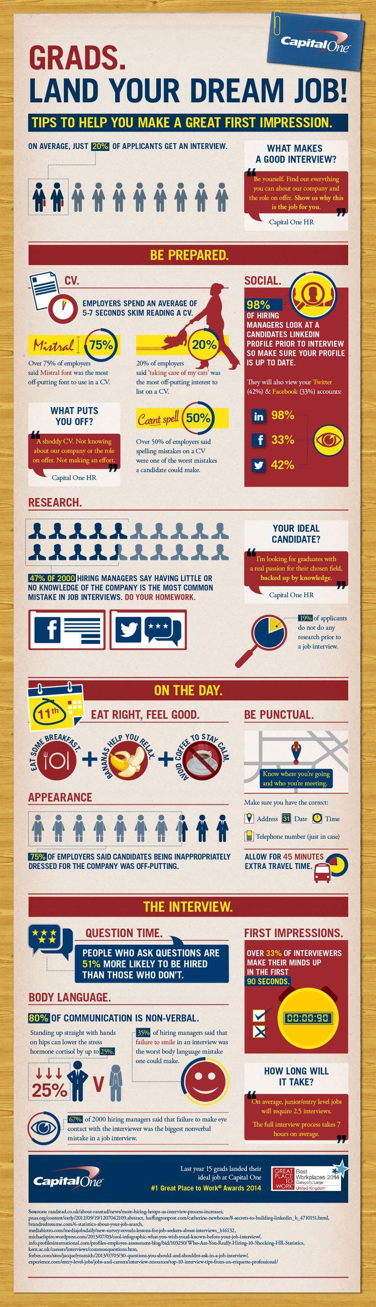 Grads. Land Your Dream Job #infographic #Career #Jobs #Interview #Grads
