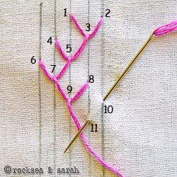 Feather Stitch  Embroidery How To39s  Pinterest
