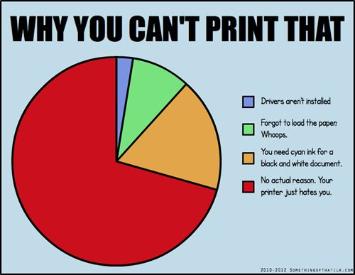 Printers. They hate us.