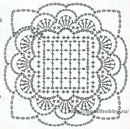 Eyelet Lace Crochet Edging Pattern furthermore 369928556864011436 moreover Daisy May Patterns in addition 31 Il Gatto E Il Topo Che Passione likewise Fringe It Easy How Tos For Fringe. on crochet patterns step by