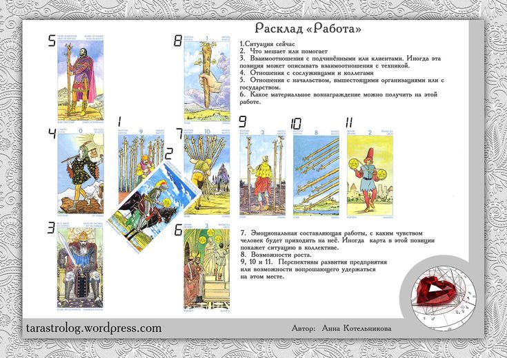Онлайн гадание на ситуацию - расклад на 9 карт Таро