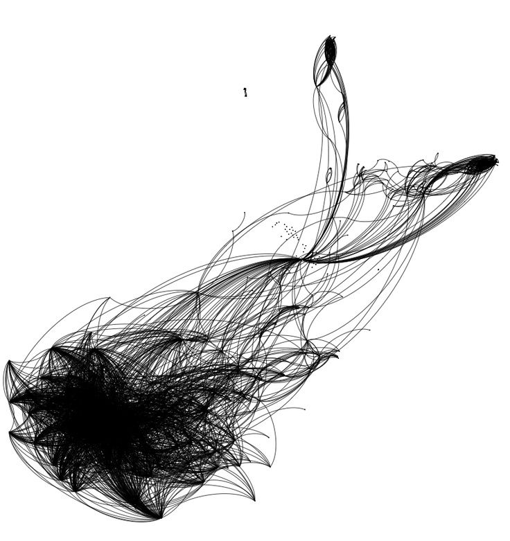 Network visualization thesis