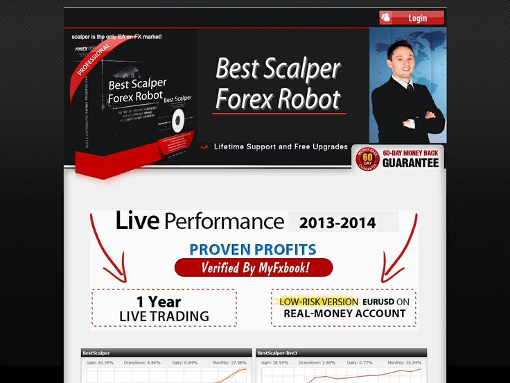 Forex scalping robots reviews