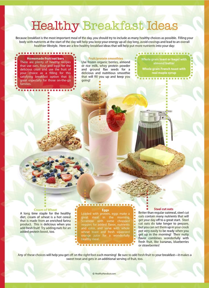 healthy breakfast ideas healthy habits pinterest