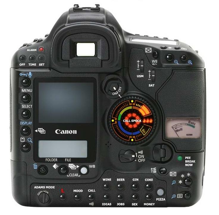 Canon's Super camera | Humor