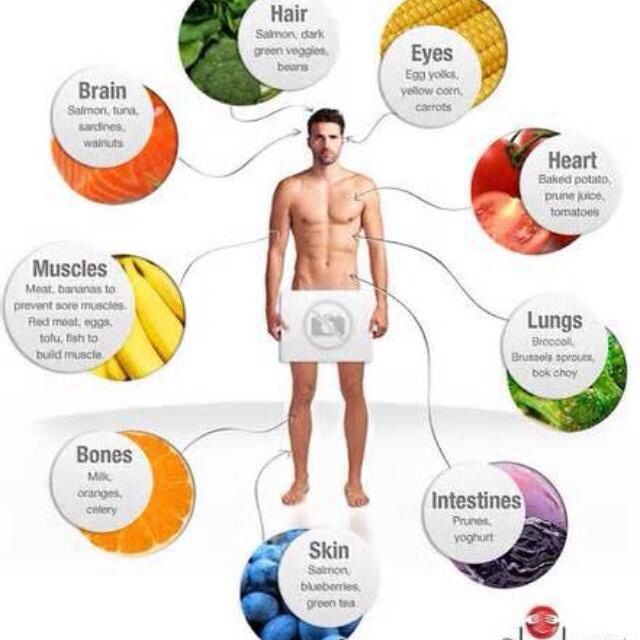 The 7 nutrients - Liss cardio workout