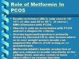 Metformin for pcos