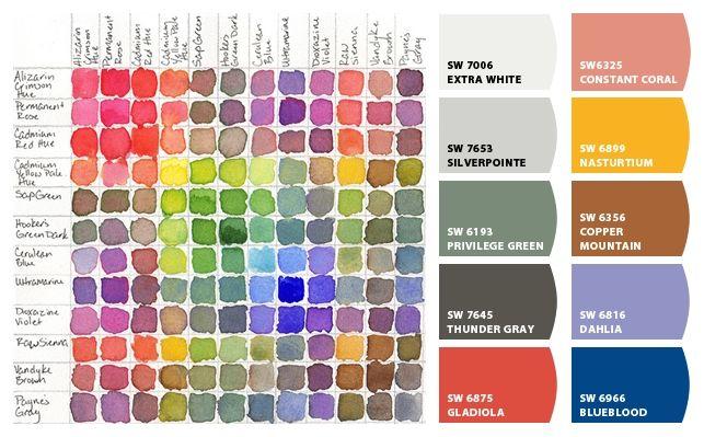 Paint Color Feelings Chart Color Feelings Chart Color Mood Color