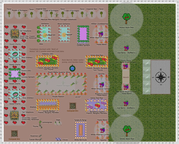 Garden Plan Kitchen Garden Kitchen Garden Pinterest