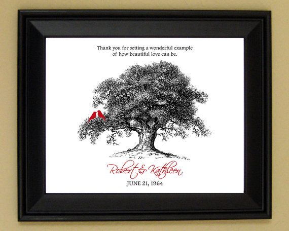 Wedding Anniversary Gifts For Parents 30 Years : 20 Anniversary Gift for Parents20 30 40 50 Year Wedding Anniversary ...