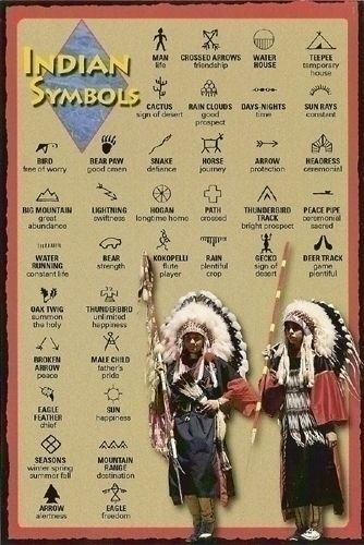 Choctaw Indian Symbols and Their Meanings