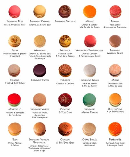 Macarons, Pierre Hermé | Macaron Inspiration | Pinterest