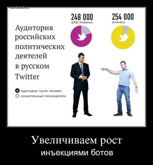 Московские новости 22 6 12 на форуме