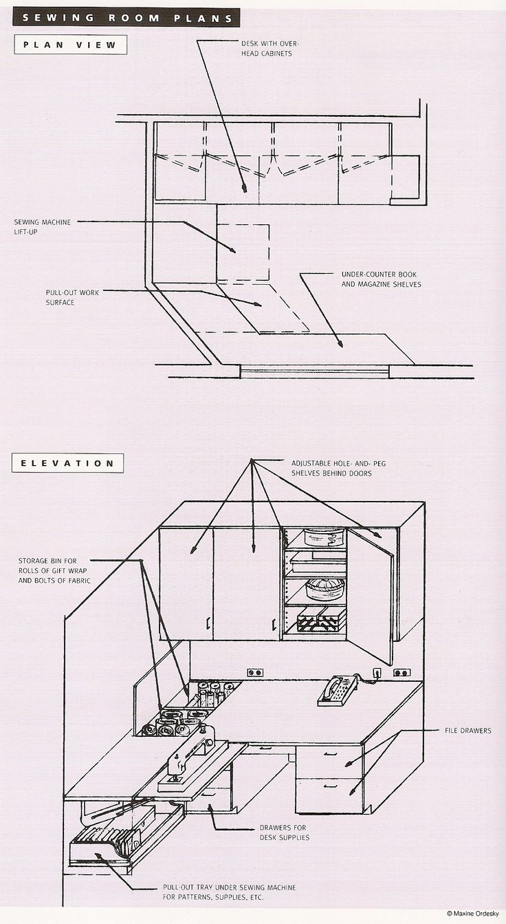Sewing Room Floor Plan Home Craft Sewing Pinterest