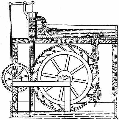 General patterns of perpetual motion machines.