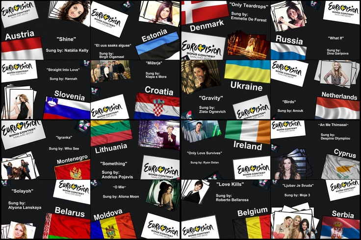 where was eurovision first held