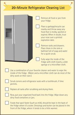 20-Minute Refrigerator Cleaning List