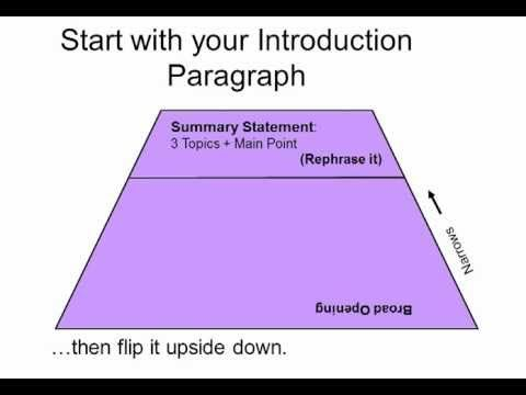 Persistence Of The Five-Paragraph Essay