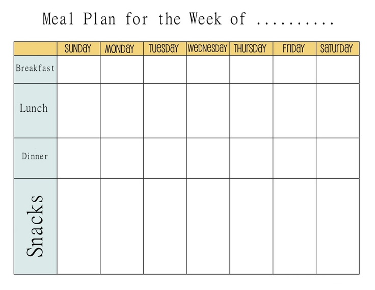 how to make a weekly meal plan