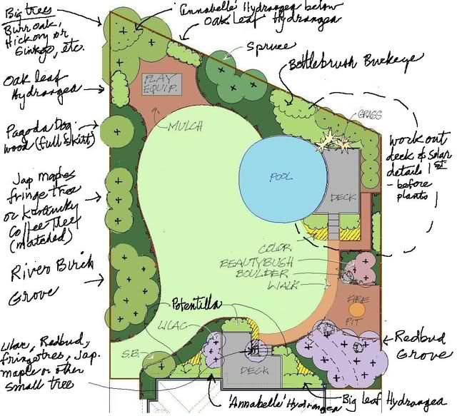 Garden plans gardens pinterest for Garden design for beginners