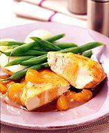 WW Chinese Orange Chicken | food | Pinterest