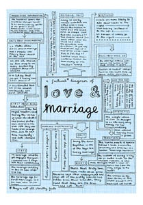 Love and marriage - Lucy Gough