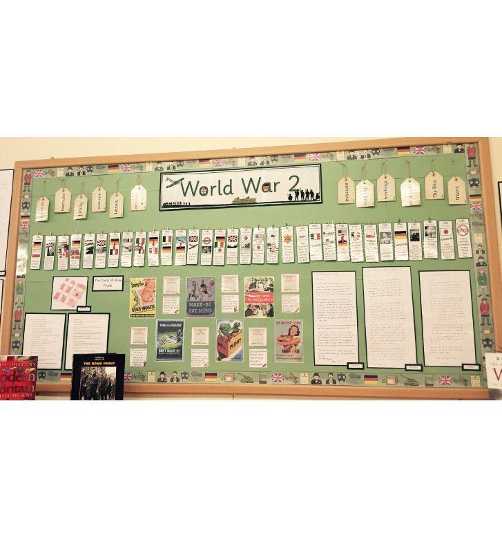Ww2 timeline on Pinterest World war 2 timeline, World events - sample timeline for kids