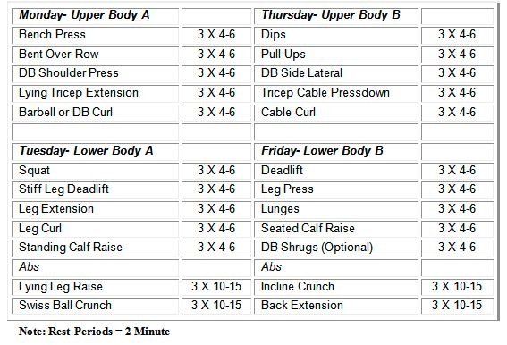 The Best DIY of the Day October 2013 - gym workout for weight loss
