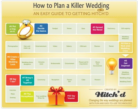Need a wedding planning guide? #wedding