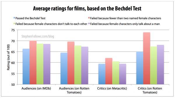 english film ratings