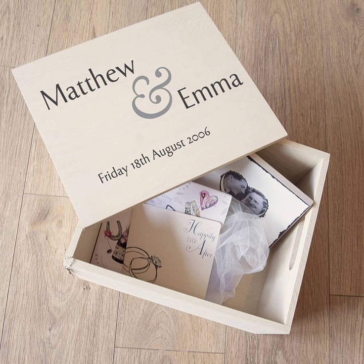 Special and Personalised Gifts for your Friends and Family