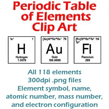 Periodic table of elements chemistry clip art all 118 for 118 elements of the periodic table