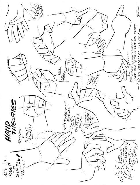 Teoría de como dibujar las manos
