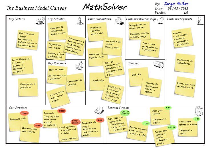Ejemplo math solver en espa ol business model canvas for Pinterest en espanol