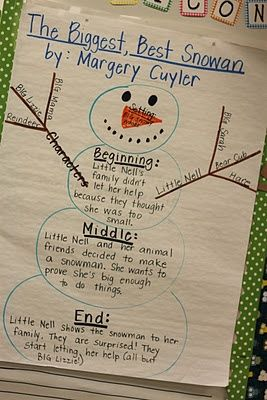 Activity to go with biggest best snowman 1st grade winter ideas p