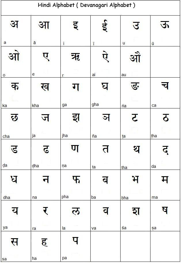 Hindi/Numbers