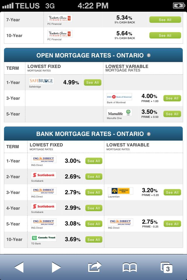 mortgage rates schenectady ny
