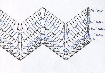 Chevron Crochet Pattern Diagram Mantas crochet Pinterest