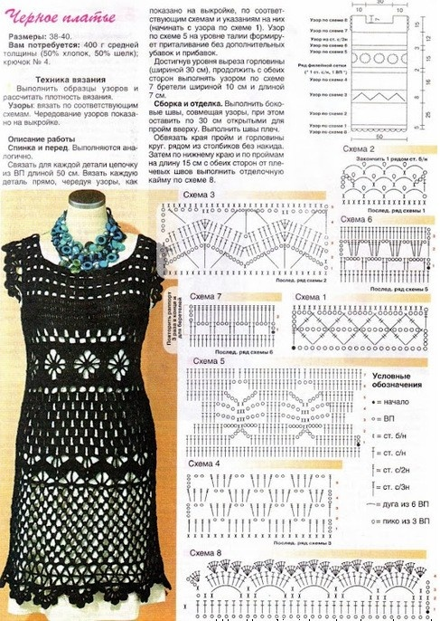 Crochet dress diagram cristina my crochet crochet dress diagram ccuart Image collections