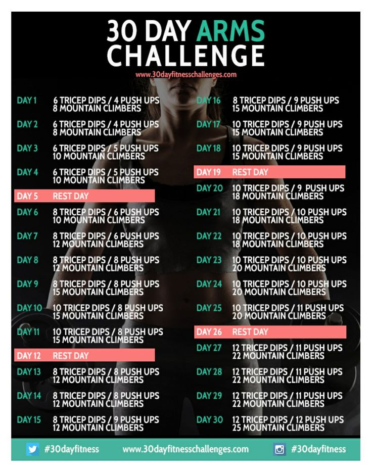 30 day arm challenge before and after 30 day arm challenge